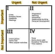 time_management_matrix